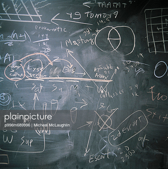 Chemistry Formulas On Chalkboard