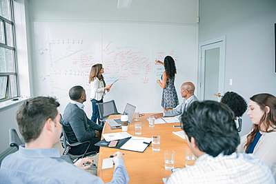 Businesswoman writing on whiteboard in meeting - p555m1504077 by John Fedele