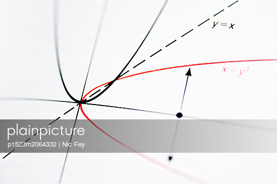 Parabel - p1523m2064332 von Nic Fey