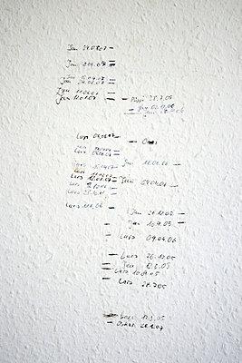 Messlatte an der Wand - p4150222 von Tanja Luther